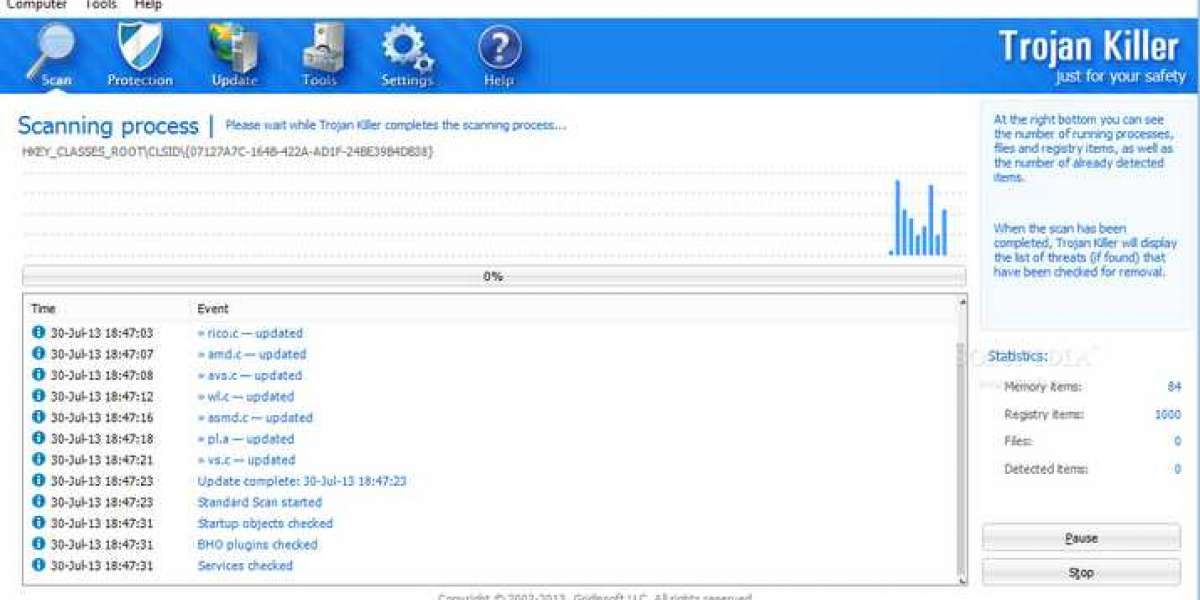 A Mic Mail Sen Pc Patch Registration Full Build